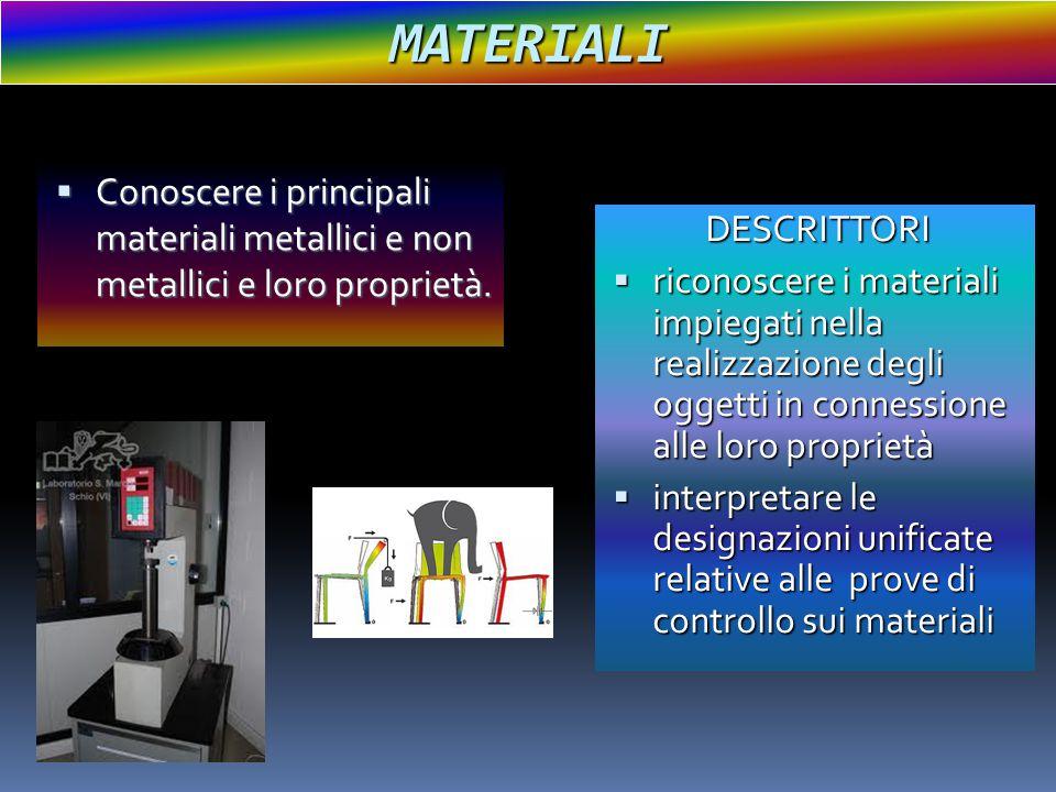 MATERIALI Conoscere i principali materiali metallici e non metallici e loro proprietà. DESCRITTORI.