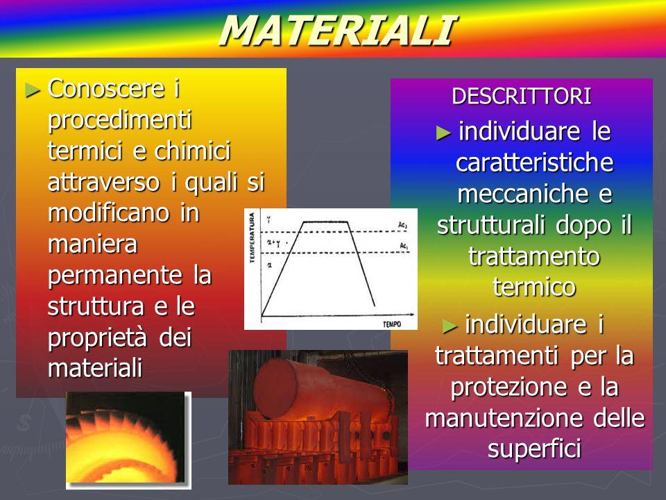 MATERIALI Conoscere i procedimenti termici e chimici attraverso i quali si modificano in maniera permanente la struttura e le proprietà dei materiali.
