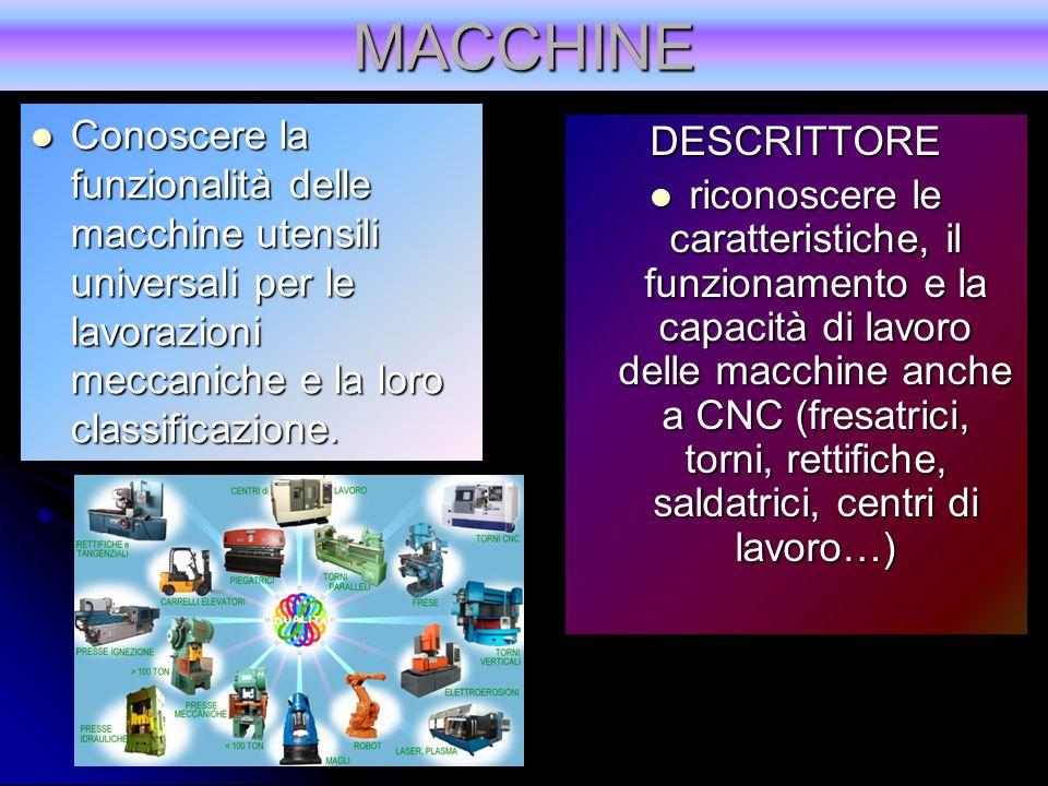 MACCHINE Conoscere la funzionalità delle macchine utensili universali per le lavorazioni meccaniche e la loro classificazione.