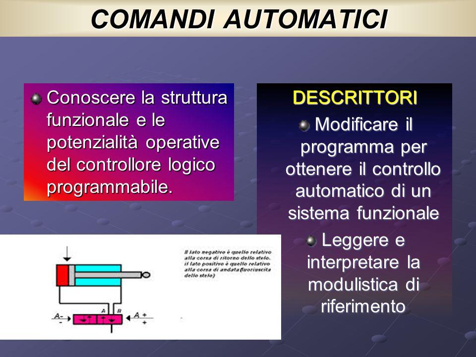 Leggere e interpretare la modulistica di riferimento