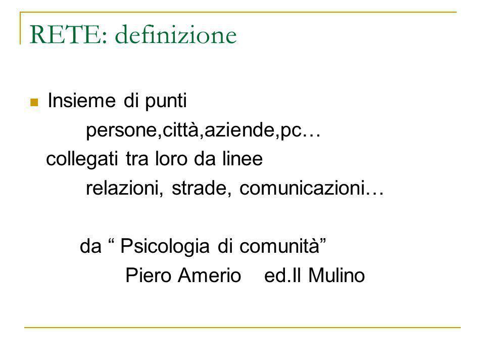 RETE: definizione Insieme di punti persone,città,aziende,pc…