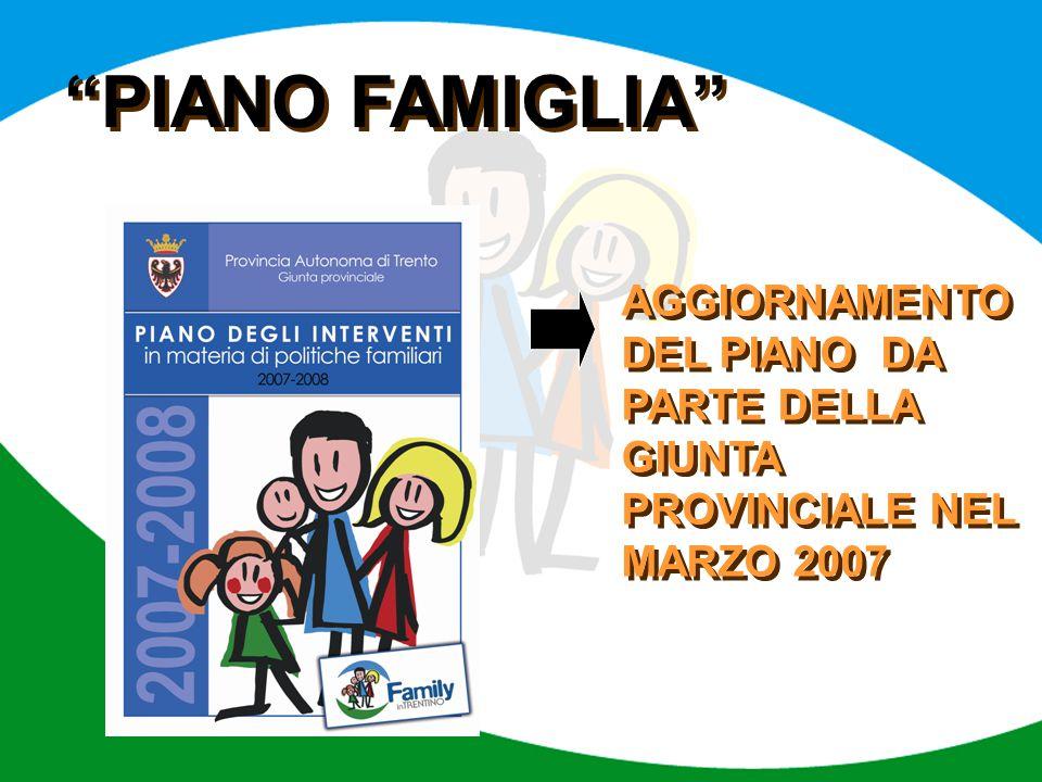 PIANO FAMIGLIA AGGIORNAMENTO DEL PIANO DA PARTE DELLA GIUNTA PROVINCIALE NEL MARZO 2007