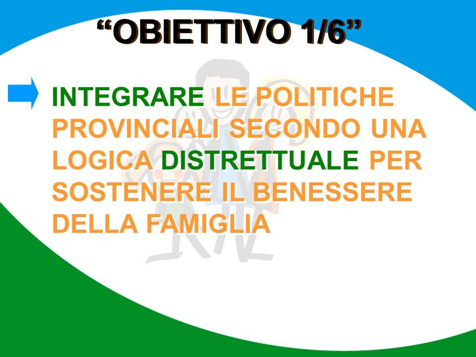 OBIETTIVO 1/6 INTEGRARE LE POLITICHE PROVINCIALI SECONDO UNA LOGICA DISTRETTUALE PER SOSTENERE IL BENESSERE DELLA FAMIGLIA.