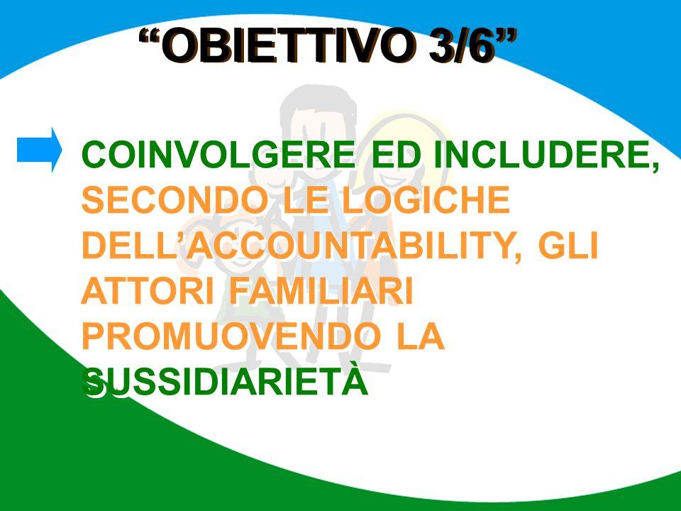 OBIETTIVO 3/6 COINVOLGERE ED INCLUDERE, SECONDO LE LOGICHE DELL'ACCOUNTABILITY, GLI ATTORI FAMILIARI PROMUOVENDO LA SUSSIDIARIETÀ.