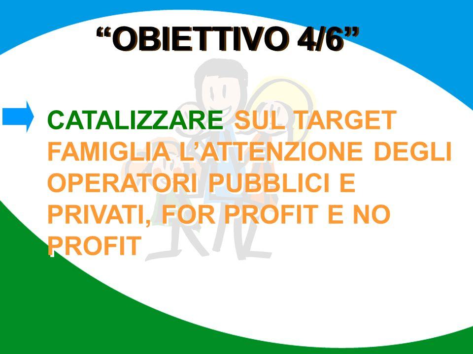 OBIETTIVO 4/6 CATALIZZARE SUL TARGET FAMIGLIA L'ATTENZIONE DEGLI OPERATORI PUBBLICI E PRIVATI, FOR PROFIT E NO PROFIT.