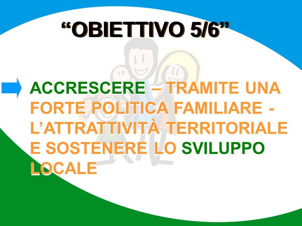 OBIETTIVO 5/6 ACCRESCERE – TRAMITE UNA FORTE POLITICA FAMILIARE - L'ATTRATTIVITÀ TERRITORIALE E SOSTENERE LO SVILUPPO LOCALE.
