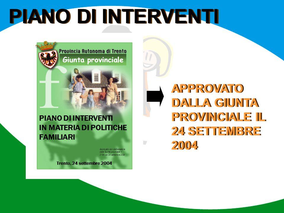 PIANO DI INTERVENTI PIANO DI INTERVENTI IN MATERIA DI POLITICHE FAMILIARI. Trento, 24 settembre 2004.
