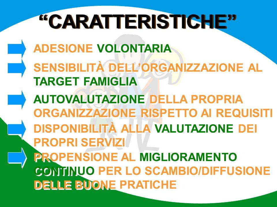 CARATTERISTICHE ADESIONE VOLONTARIA