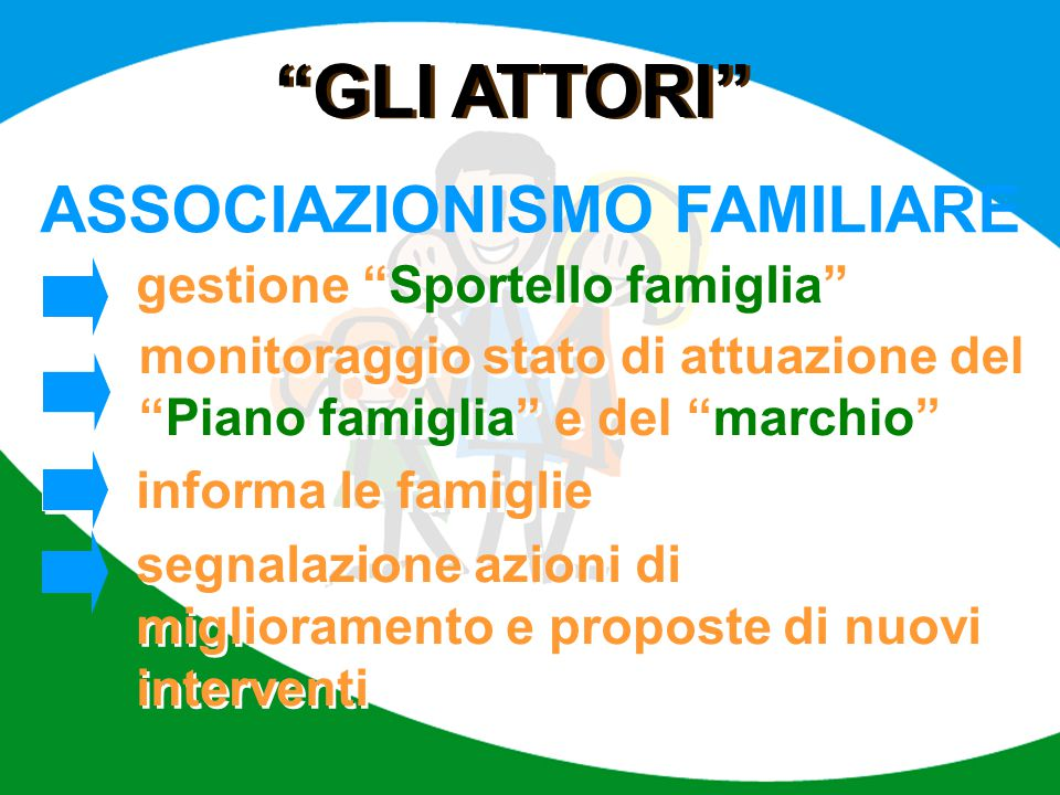 GLI ATTORI ASSOCIAZIONISMO FAMILIARE gestione Sportello famiglia
