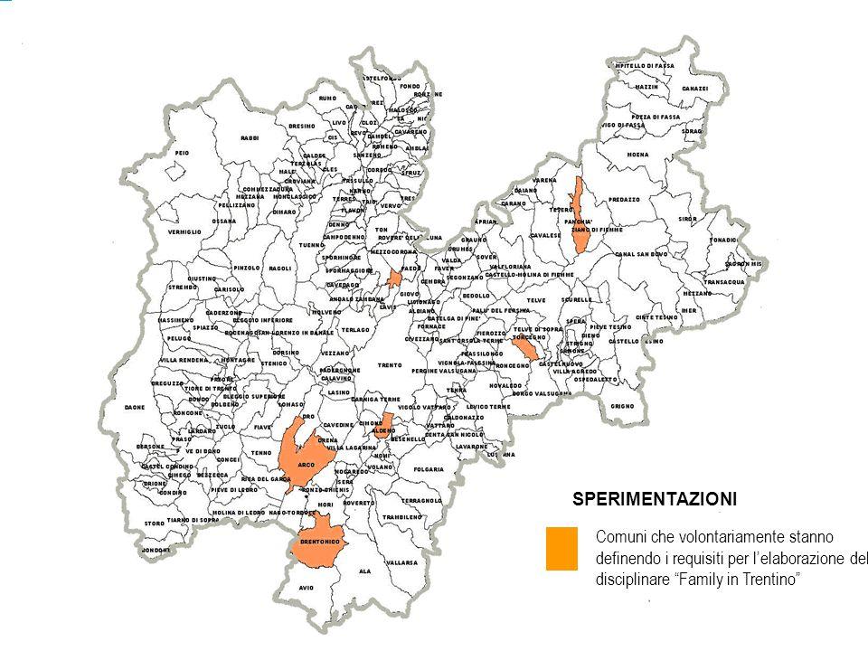 SPERIMENTAZIONI Comuni che volontariamente stanno definendo i requisiti per l'elaborazione del disciplinare Family in Trentino