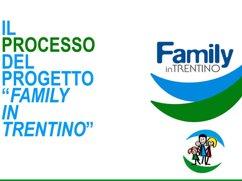 IL PROCESSO DEL PROGETTO FAMILY IN TRENTINO