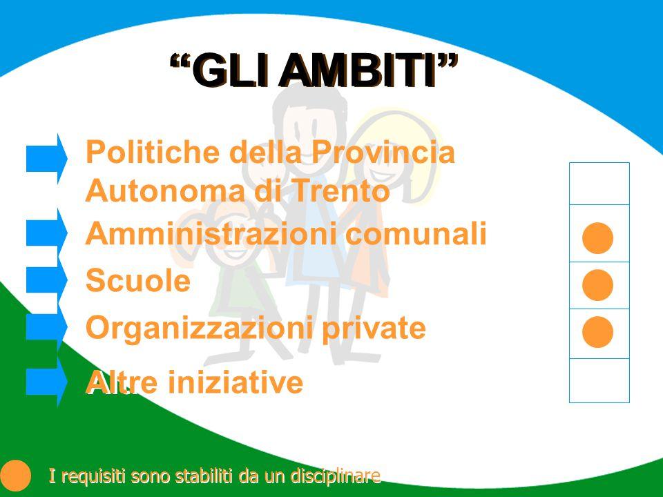 GLI AMBITI Politiche della Provincia Autonoma di Trento