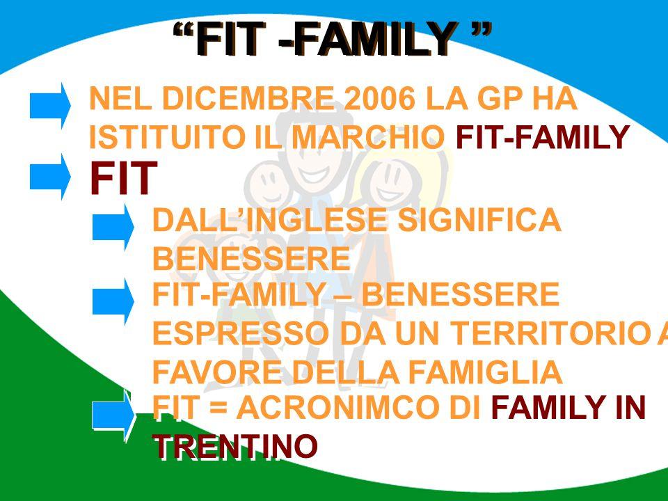 FIT -FAMILY NEL DICEMBRE 2006 LA GP HA ISTITUITO IL MARCHIO FIT-FAMILY. FIT. DALL'INGLESE SIGNIFICA BENESSERE.