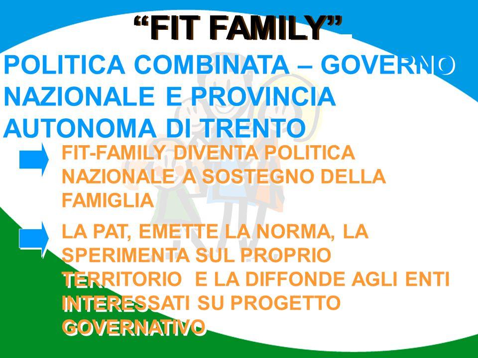 FIT FAMILY POLITICA COMBINATA – GOVERNO NAZIONALE E PROVINCIA AUTONOMA DI TRENTO. FIT-FAMILY DIVENTA POLITICA NAZIONALE A SOSTEGNO DELLA FAMIGLIA.