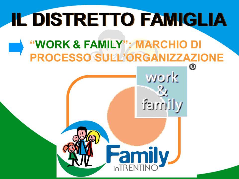 IL DISTRETTO FAMIGLIA WORK & FAMILY : MARCHIO DI PROCESSO SULL'ORGANIZZAZIONE