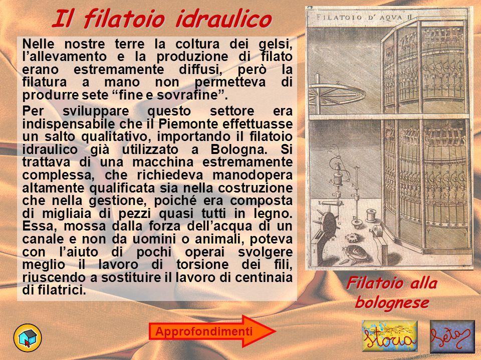 Filatoio alla bolognese