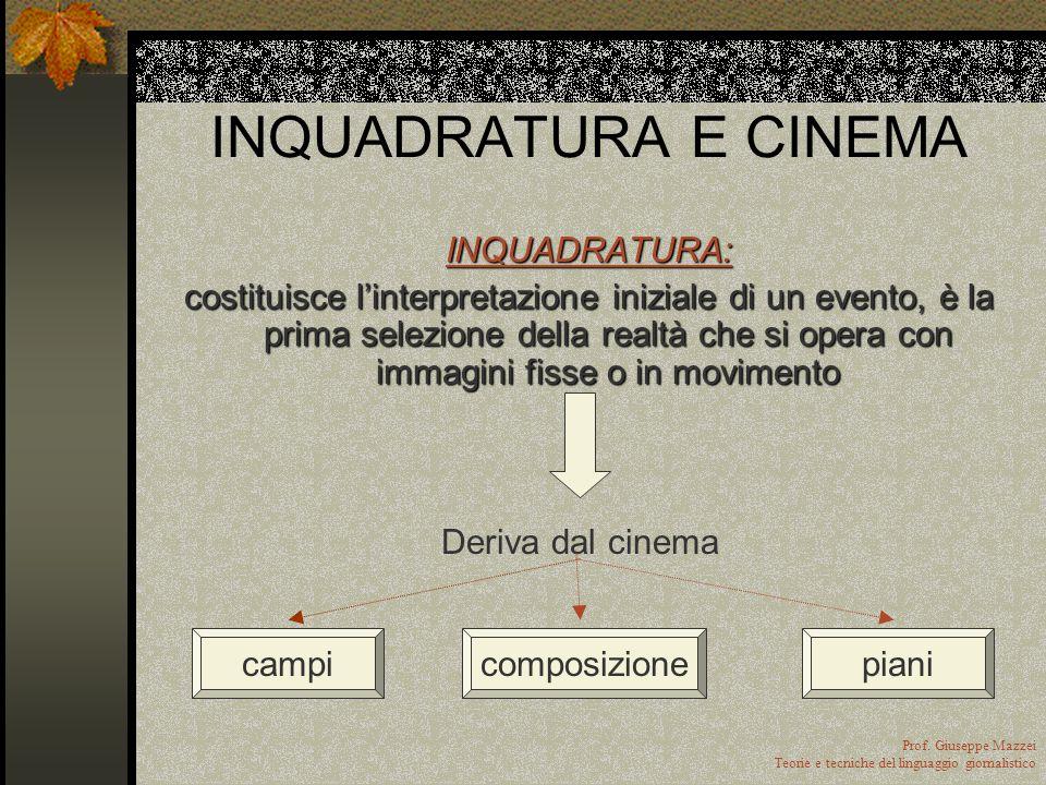 INQUADRATURA E CINEMA INQUADRATURA: