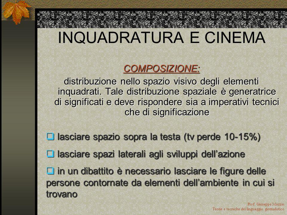 INQUADRATURA E CINEMA COMPOSIZIONE:
