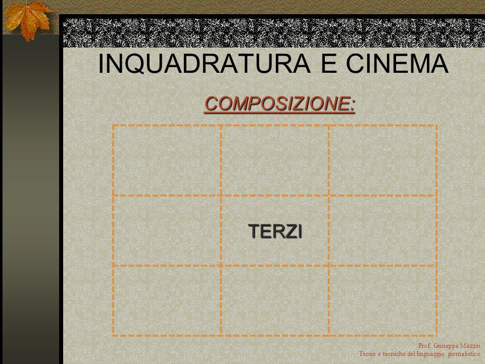 INQUADRATURA E CINEMA COMPOSIZIONE: TERZI Prof. Giuseppe Mazzei
