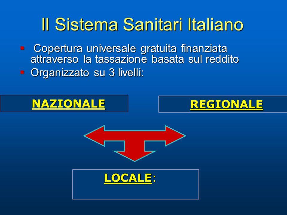 Il Sistema Sanitari Italiano