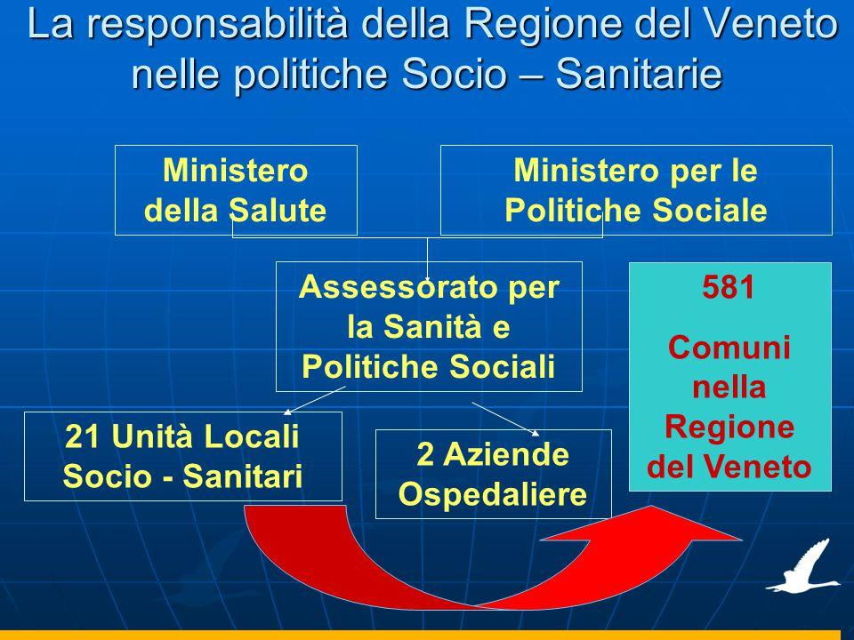 La responsabilità della Regione del Veneto nelle politiche Socio – Sanitarie