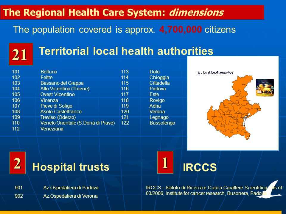 21 2 1 Territorial local health authorities Hospital trusts IRCCS