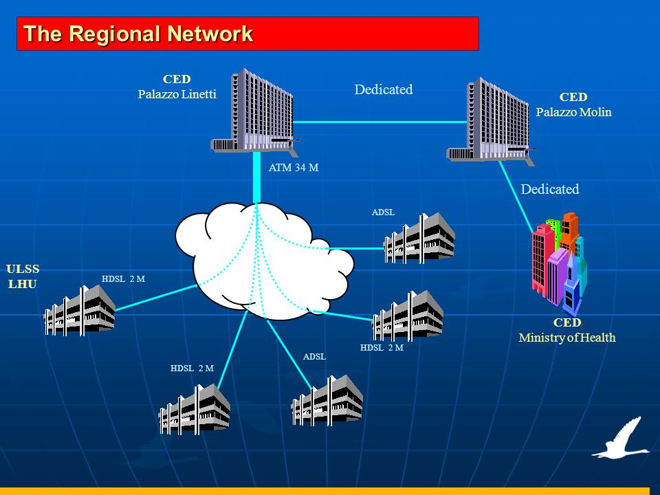 The Regional Network Dedicated