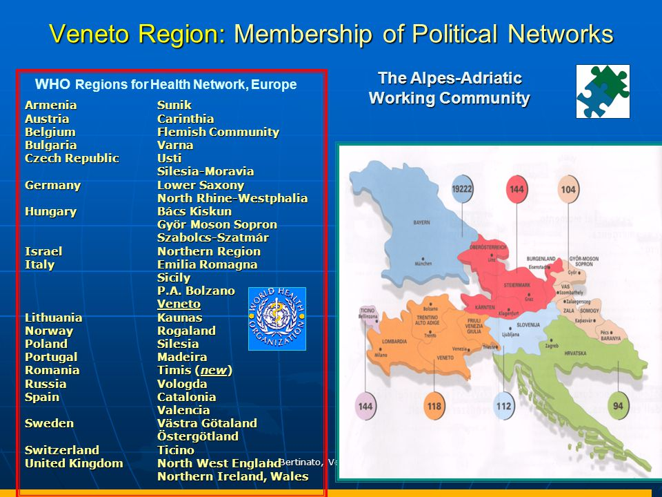 Veneto Region: Membership of Political Networks