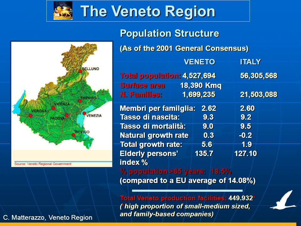 The Veneto Region Population Structure