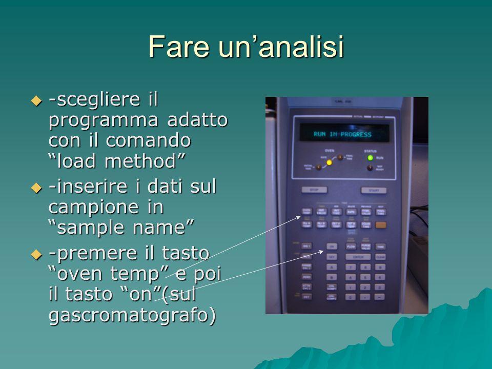 Fare un'analisi -scegliere il programma adatto con il comando load method -inserire i dati sul campione in sample name