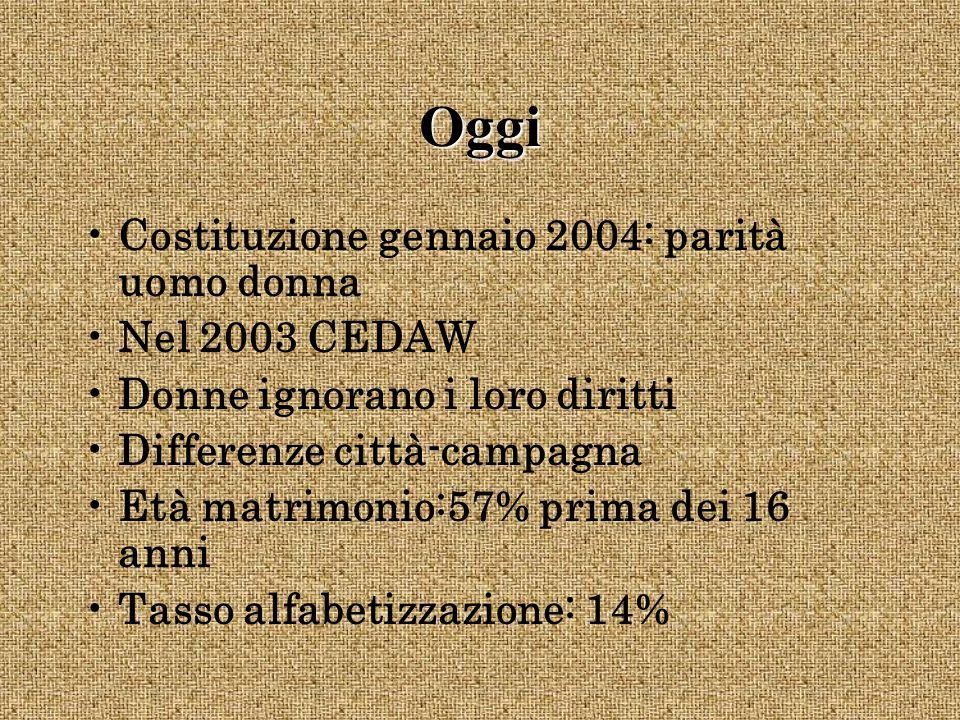 Oggi Costituzione gennaio 2004: parità uomo donna Nel 2003 CEDAW