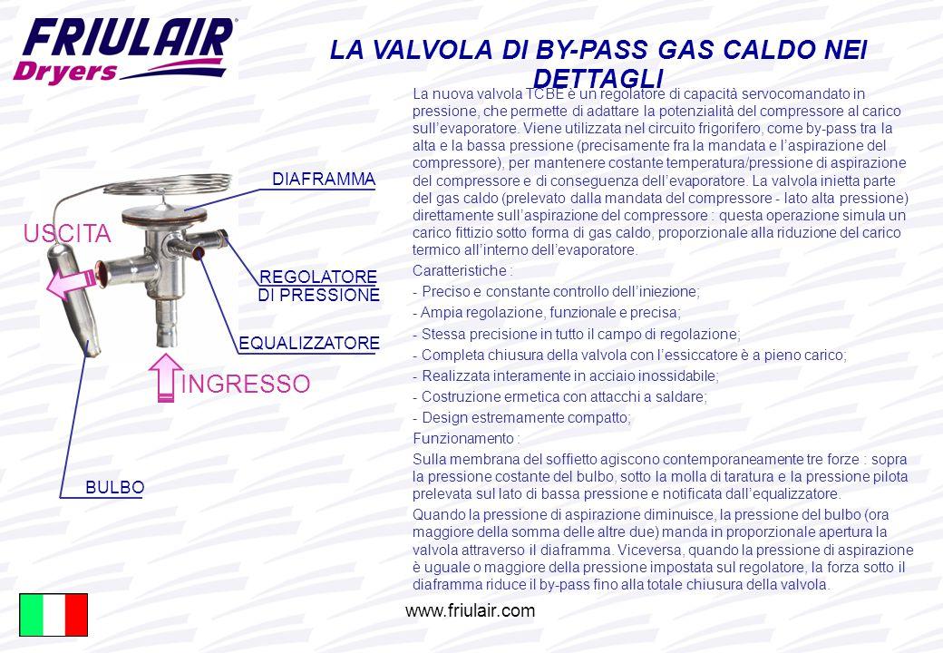 LA VALVOLA DI BY-PASS GAS CALDO NEI DETTAGLI