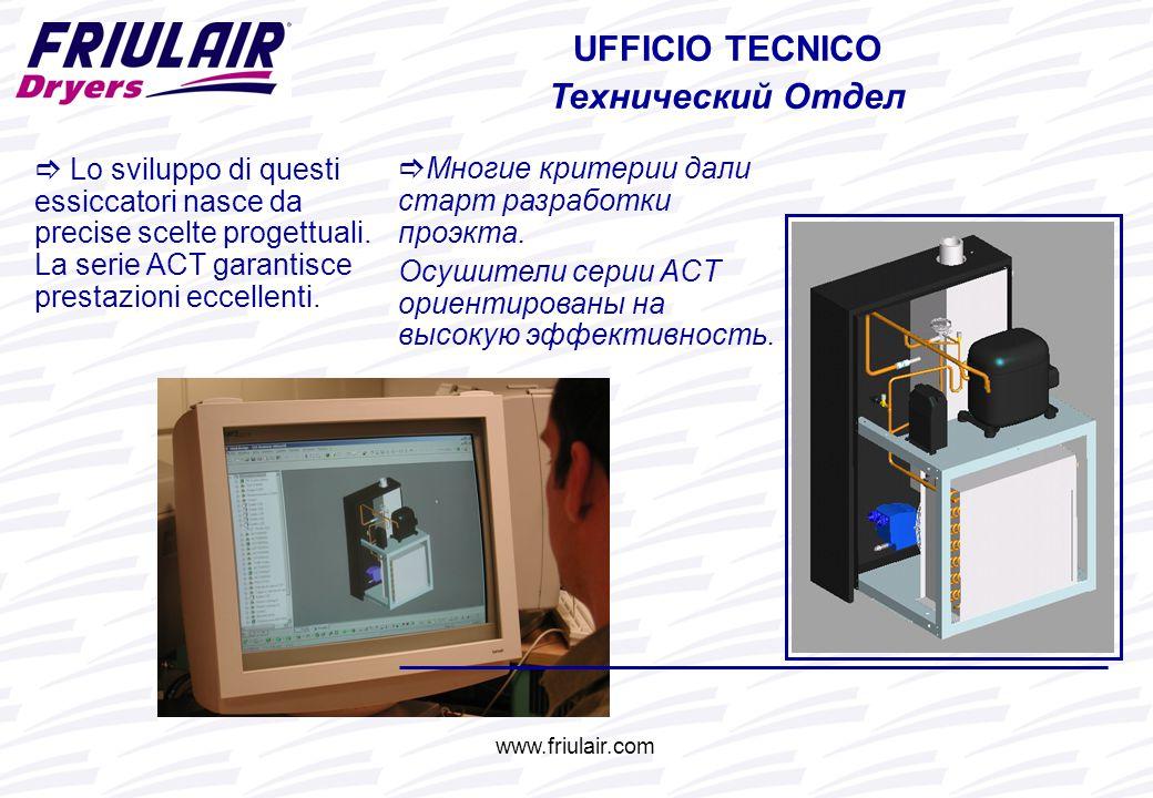 UFFICIO TECNICO Технический Отдел