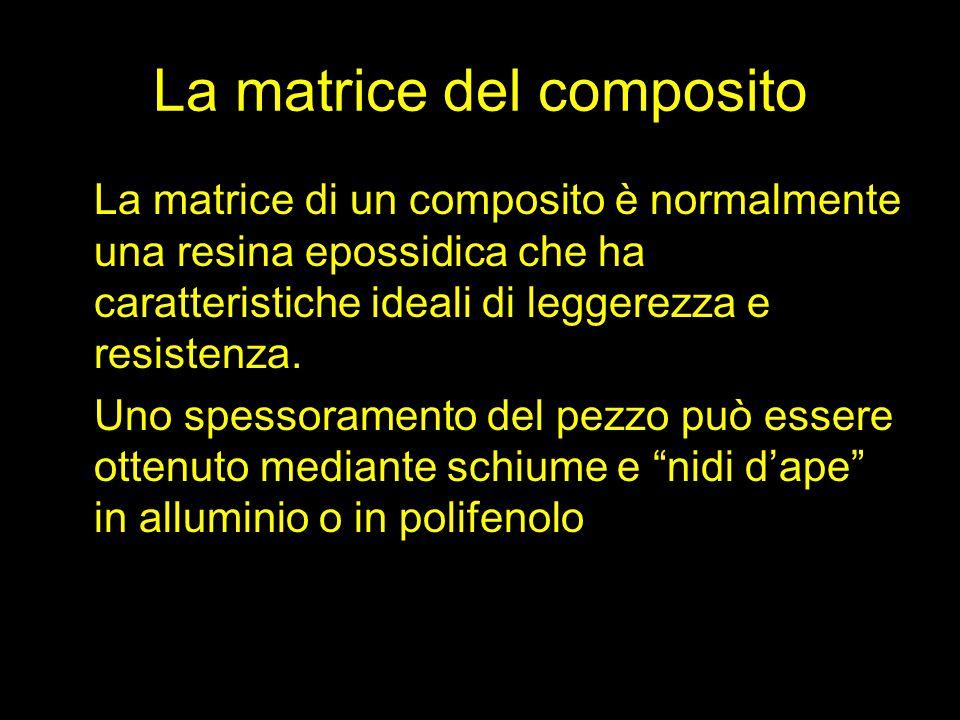 La matrice del composito