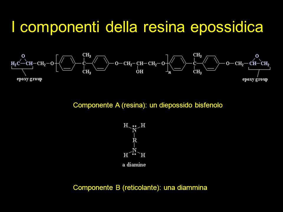I componenti della resina epossidica