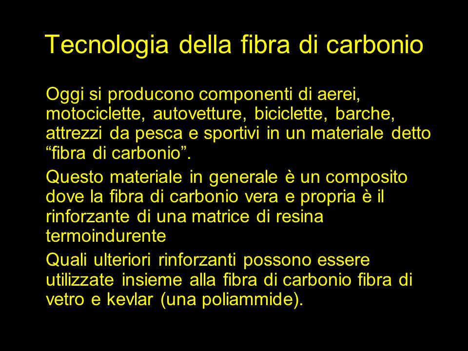 Tecnologia della fibra di carbonio