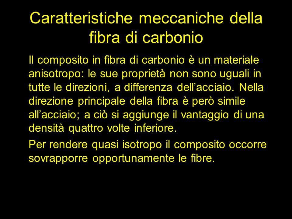 Caratteristiche meccaniche della fibra di carbonio
