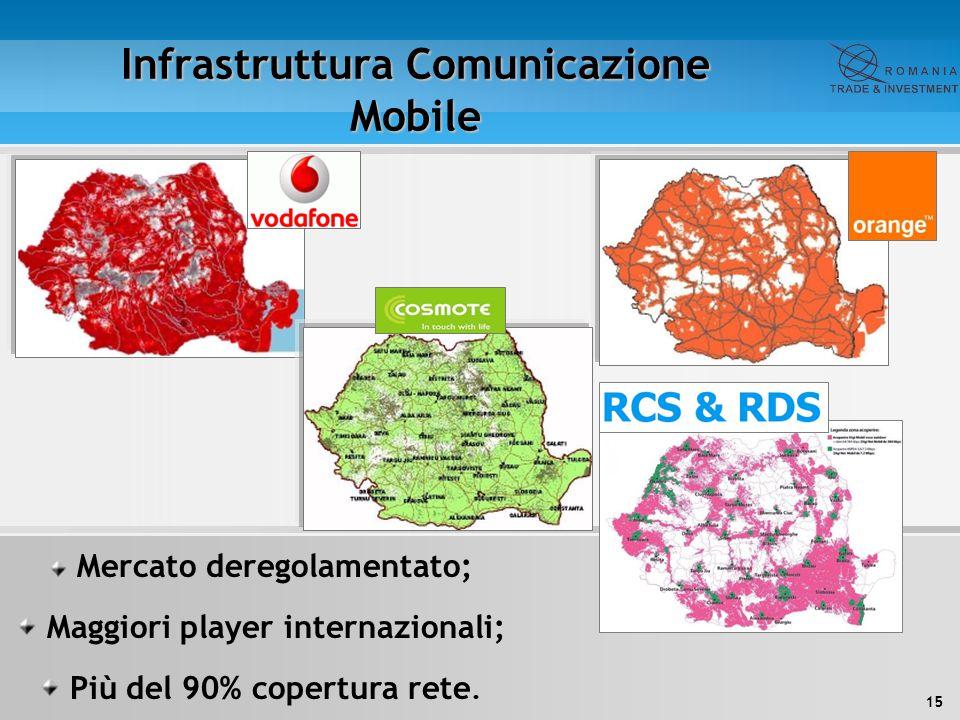 Infrastruttura Comunicazione Mobile