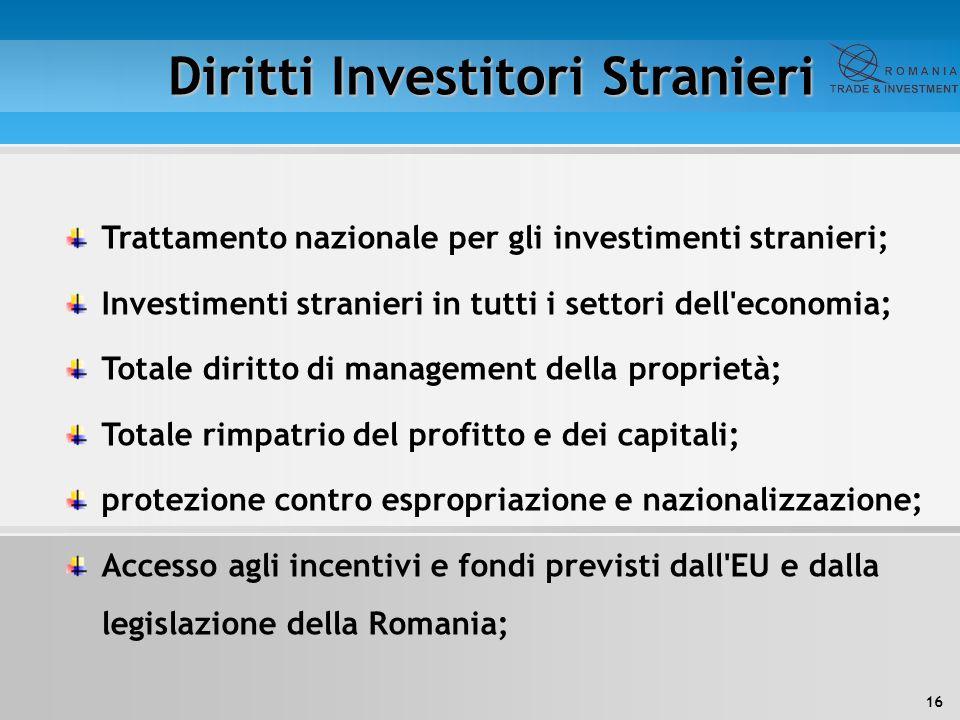 Diritti Investitori Stranieri