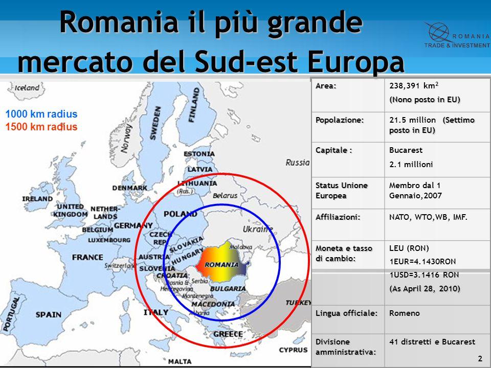 Romania il più grande mercato del Sud-est Europa