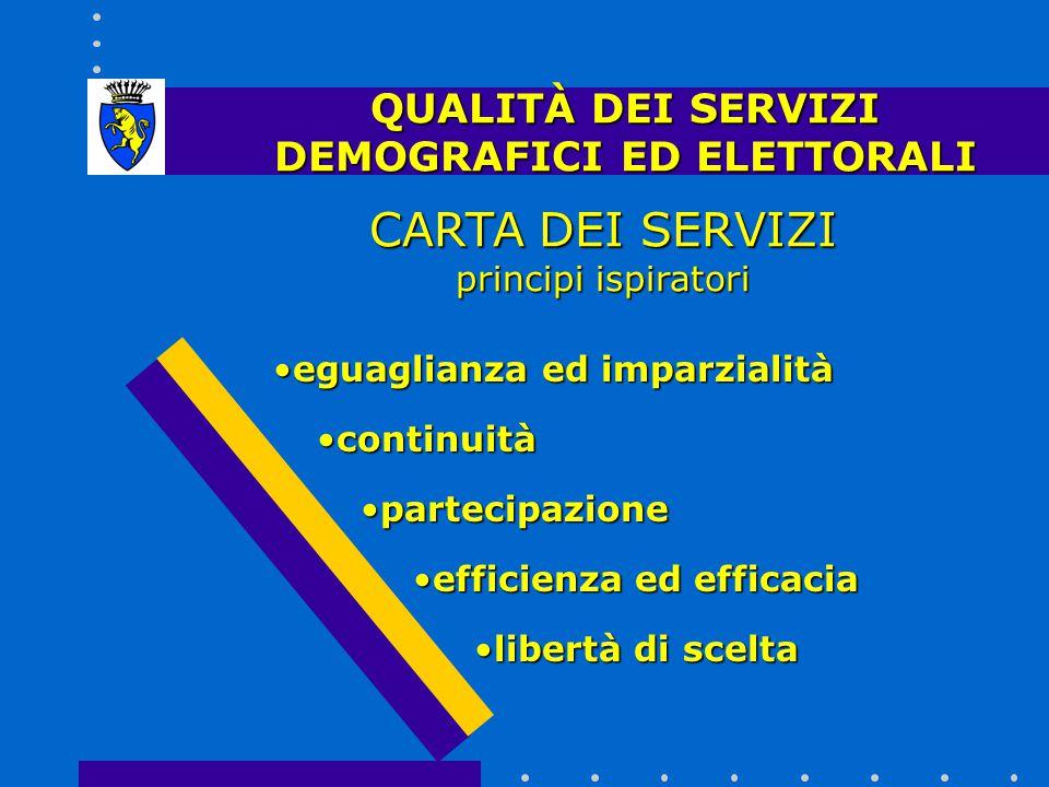 QUALITÀ DEI SERVIZI DEMOGRAFICI ED ELETTORALI