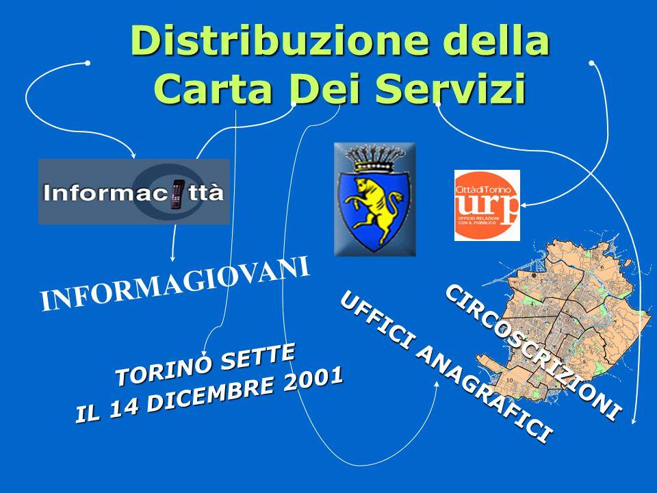 Distribuzione della Carta Dei Servizi