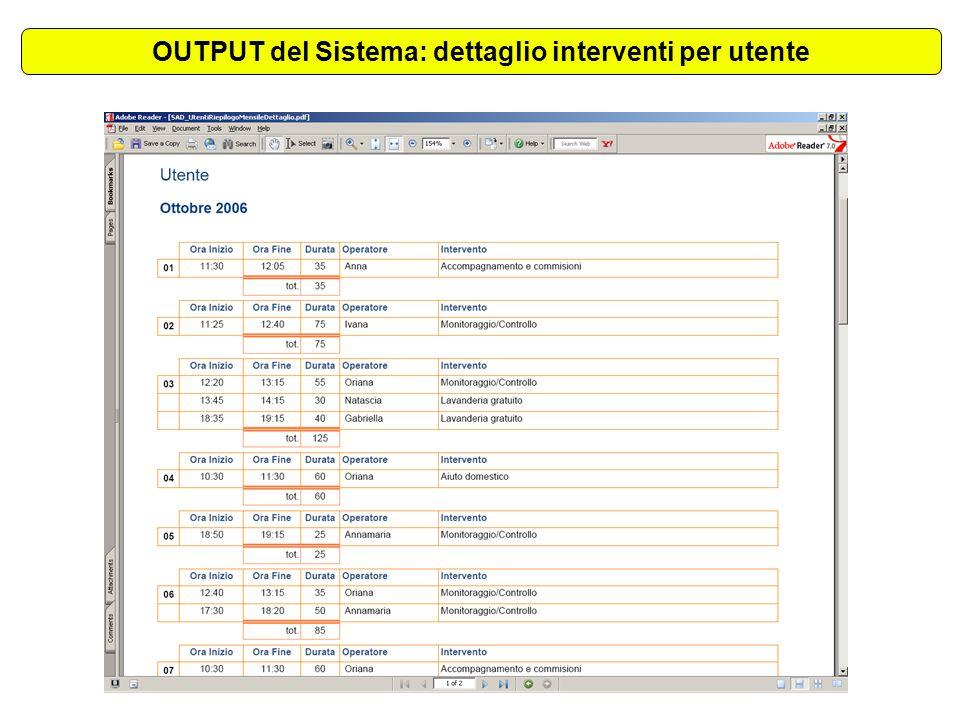 OUTPUT del Sistema: dettaglio interventi per utente