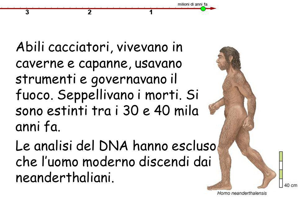 milioni di anni fa