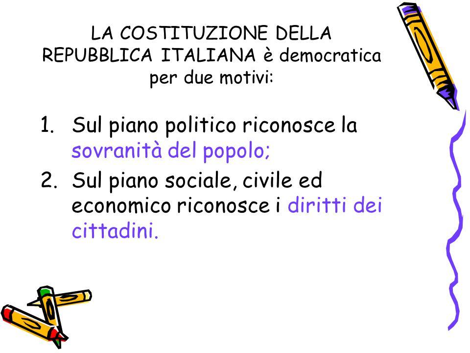Sul piano politico riconosce la sovranità del popolo;