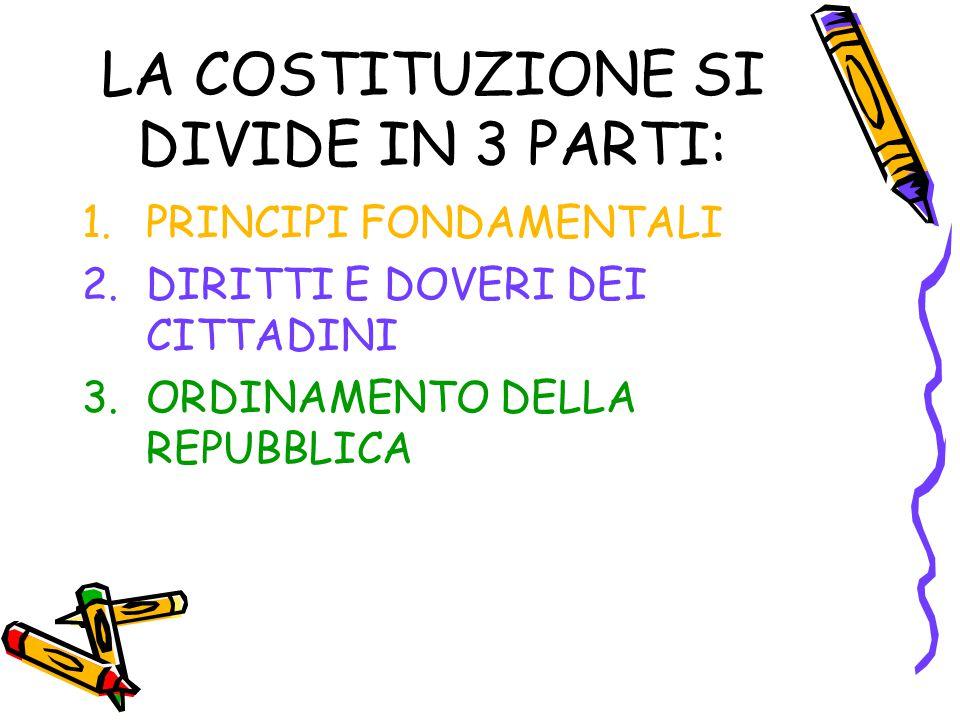 LA COSTITUZIONE SI DIVIDE IN 3 PARTI: