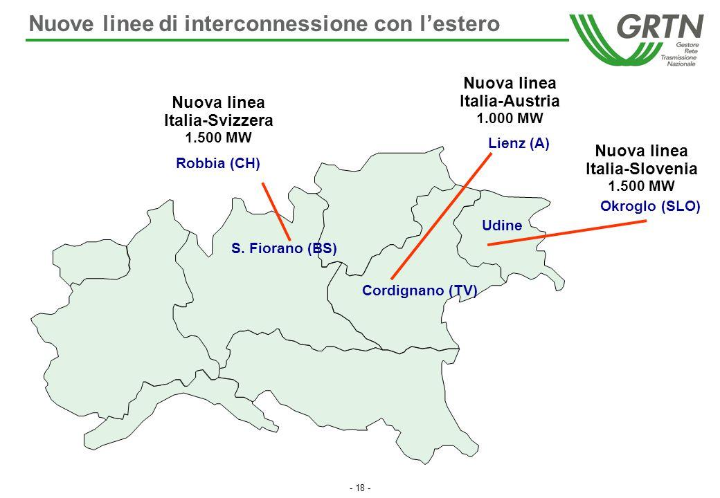 Nuove linee di interconnessione con l'estero
