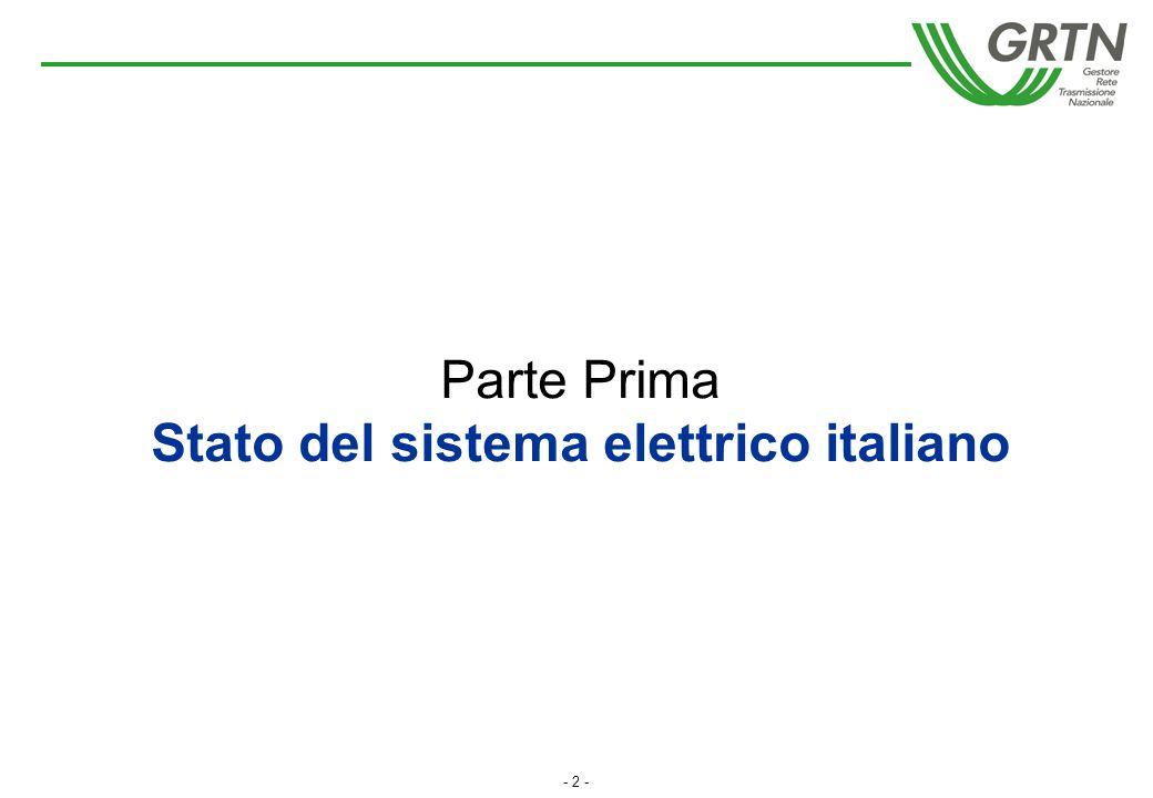 Stato del sistema elettrico italiano