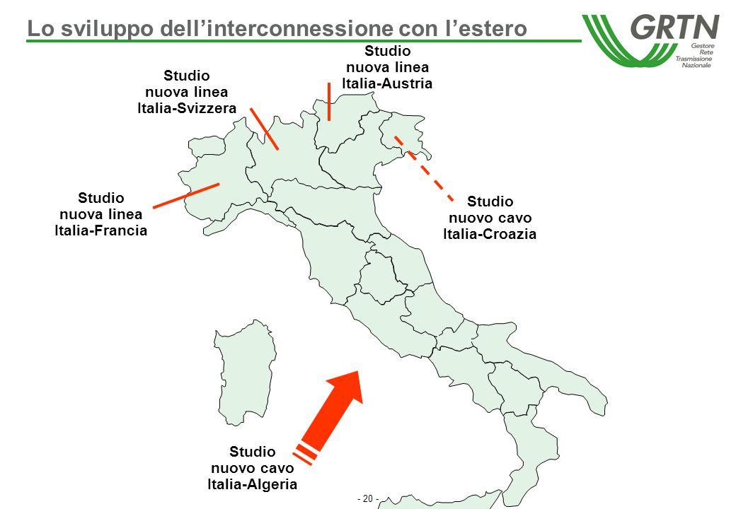 Lo sviluppo dell'interconnessione con l'estero