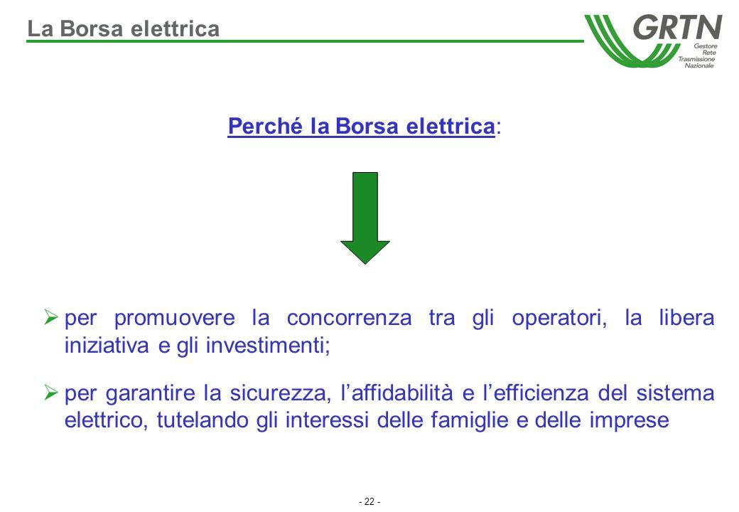 Perché la Borsa elettrica: